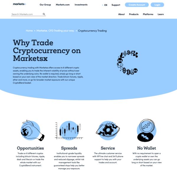 Kryptoměny u Markets.com